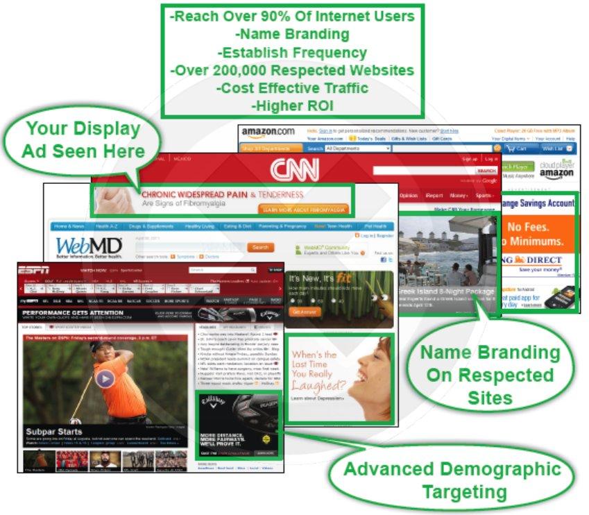 Banner Advertising Networks & Platforms