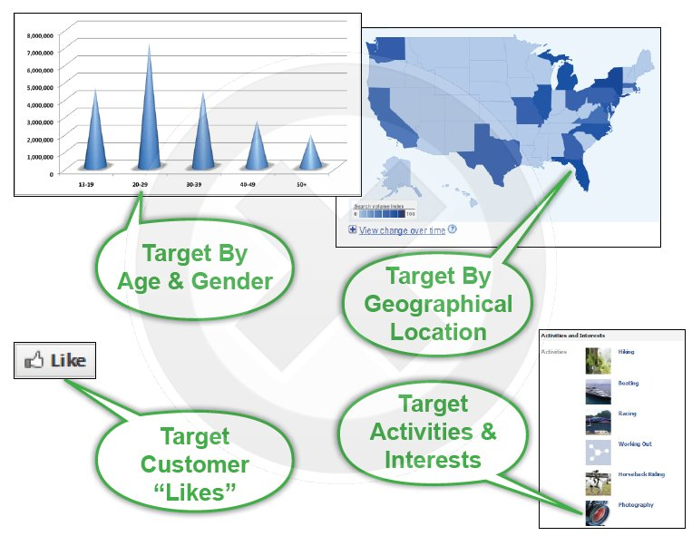 Facebook tool that measures ad driven sales living under the city facebook tool that measures ad driven sales living under the city of lights ccuart Image collections