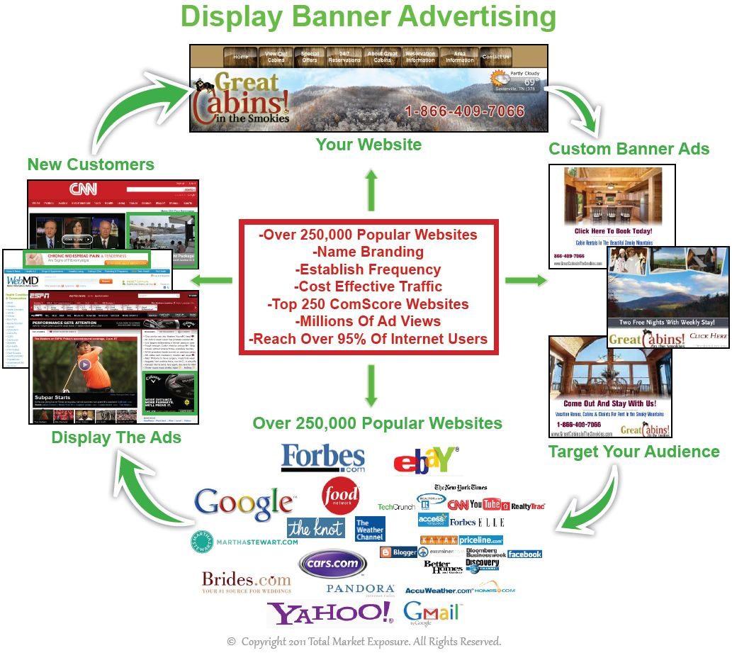 sample banner ads