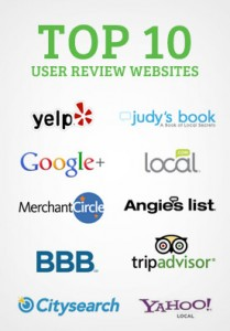 Dating website reviews ratings