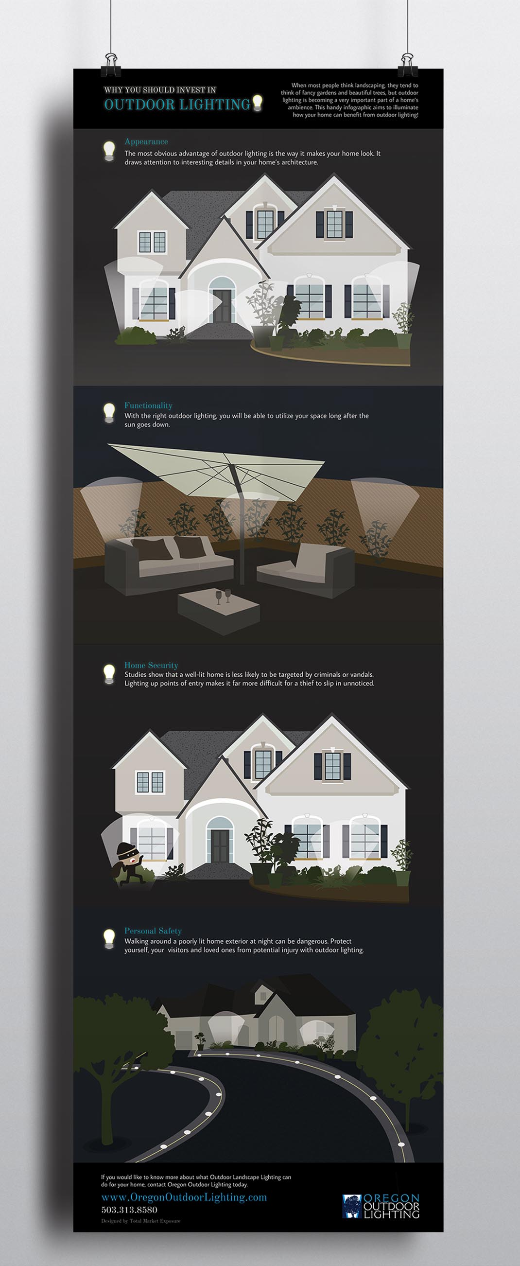 oregon-outdoor-lighting-infographic