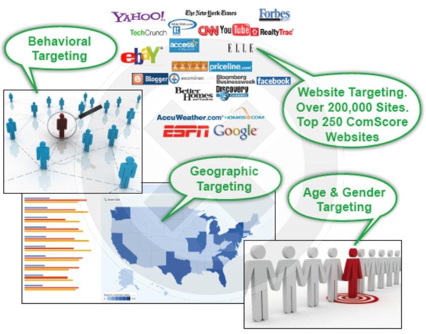 """Результат пошуку зображень за запитом """"Targeting ads"""""""