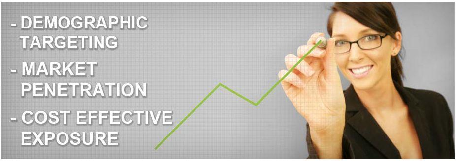 Online Marketing Companies
