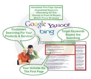 Google Placement