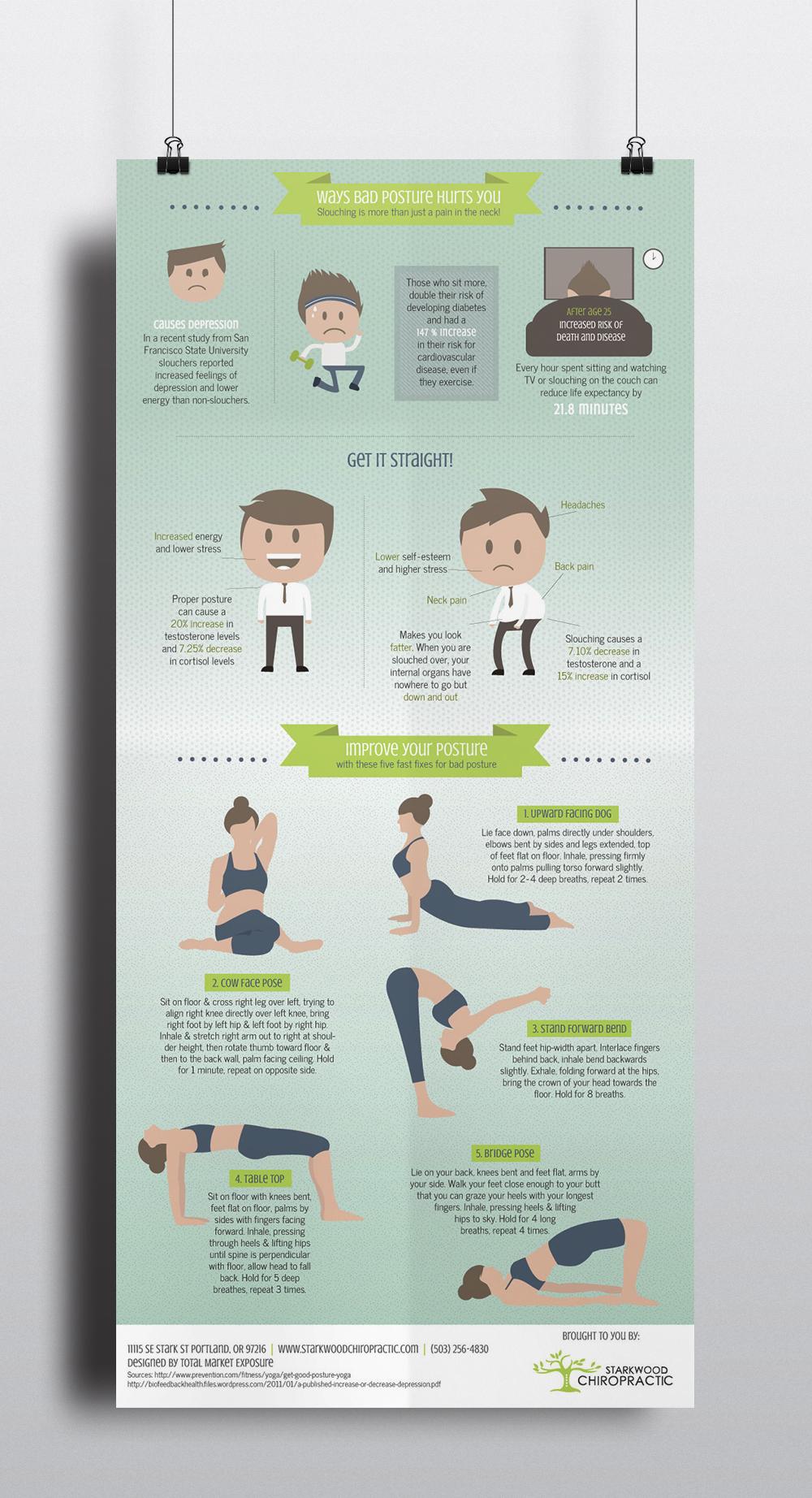 posture-infographic