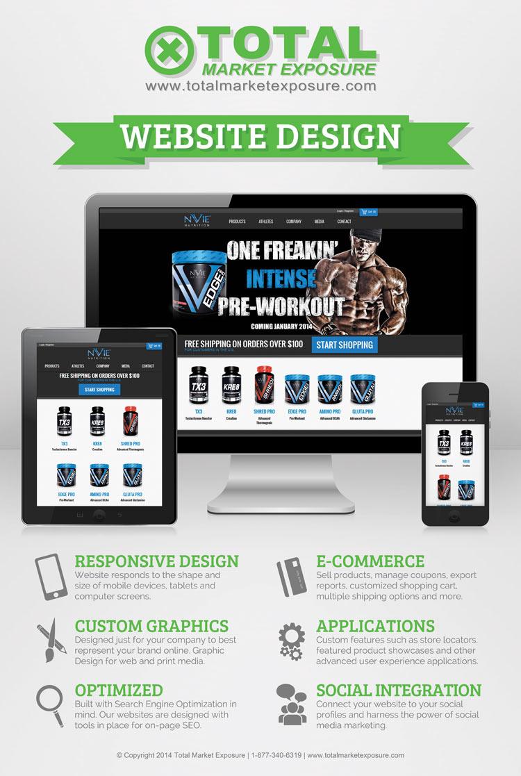 Website Design Case Study Image