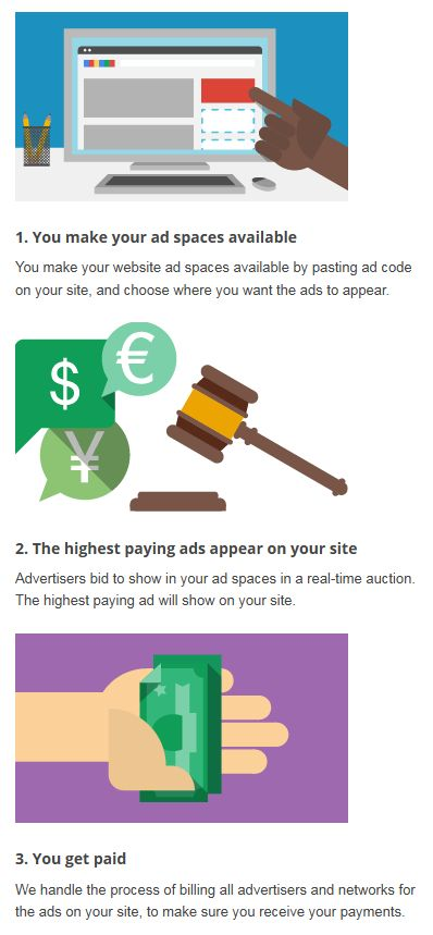 Monetize Website Views